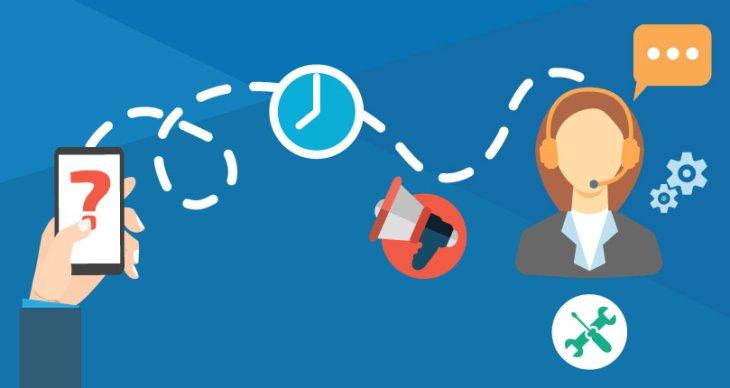 The Dynamics Of Customer Satisfaction Through Customer Service Call Center