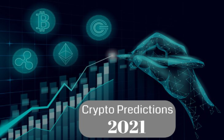 9 Crypto Predictions for 2021 | Global Cryptocurrency Market