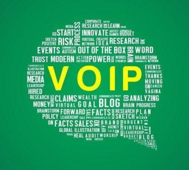 Questions Related to VoIP