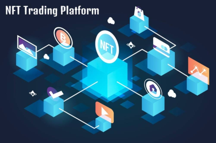 Create a highly featured NFT Trading Platform Development cost-effectively