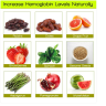 Hemoglobin is one of the most important parts of your body. It is a protein that is found in your blood, specifically in the red blood corpuscles.
