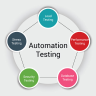 Important Factors for Functional Test Automation