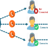 Twilio Auto Dialer is an Undeniable valuable plugin for your SuiteCRM software. Earlier you were going for a long process to get connected with the customer.