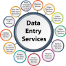 Business organizations got to manage information and data entry services to understand their importance.