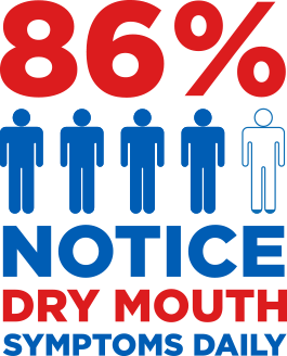 Daily dry mouth symptoms