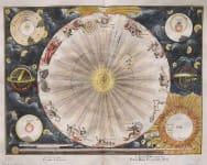 STUNNING  CREATION OF THE UNIVERSE BY SCHEUCHZER