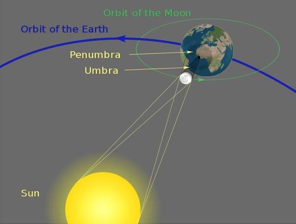 partila-solar-eclipse-october-23