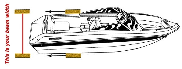 boat cover - This is your beam width