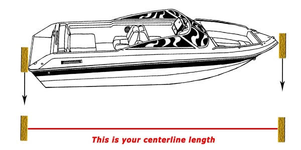 boat cover - This is your centerline length