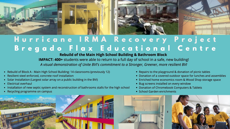 BFEC Slide