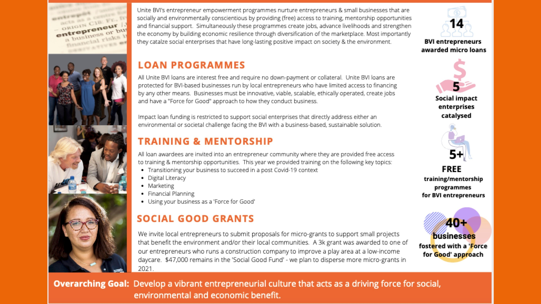 Empowering Entrepreneurs 1