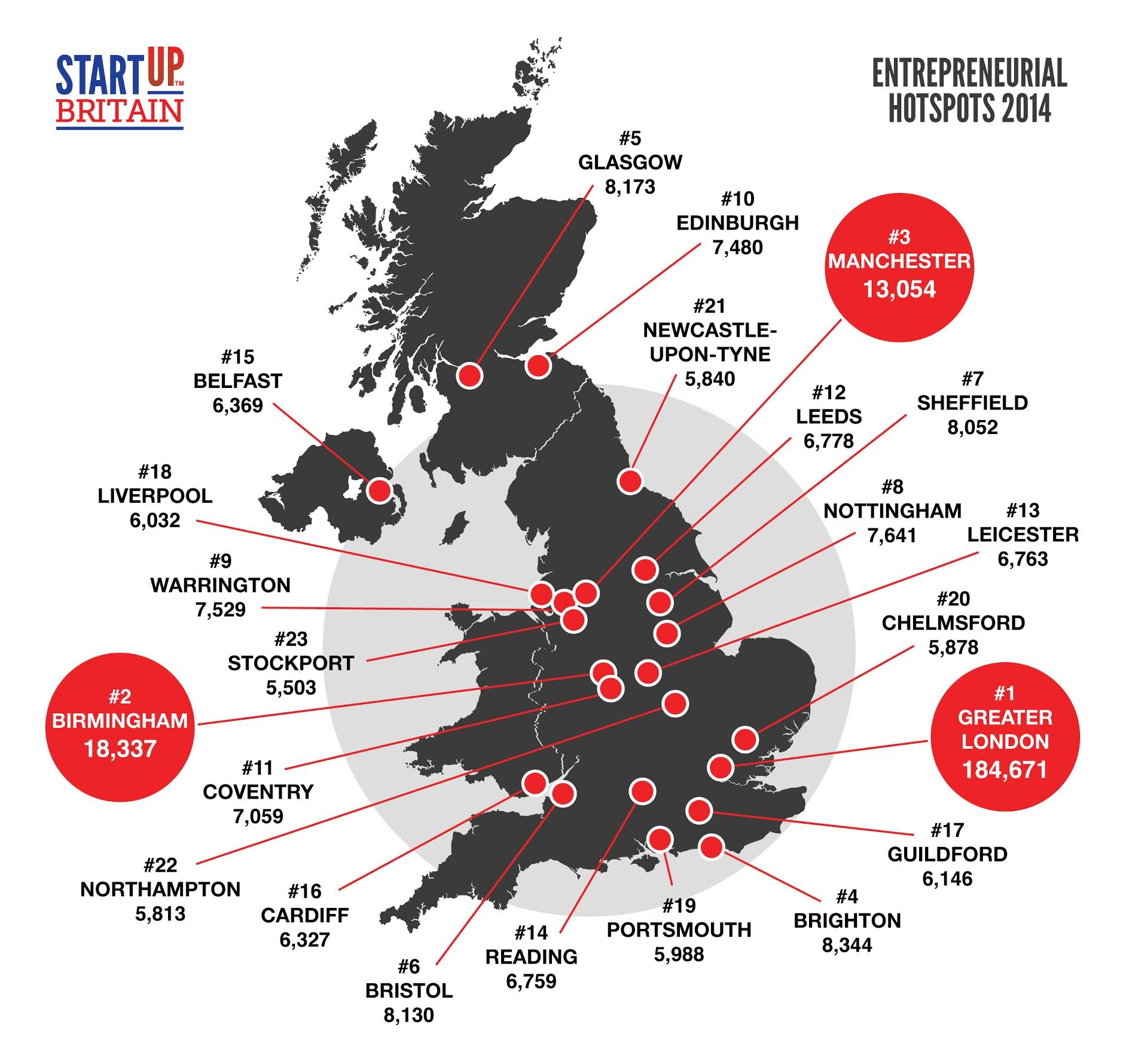Map Of Uk And Cities.The Start Up Heat Map Which Uk Cities Start The Most Businesses