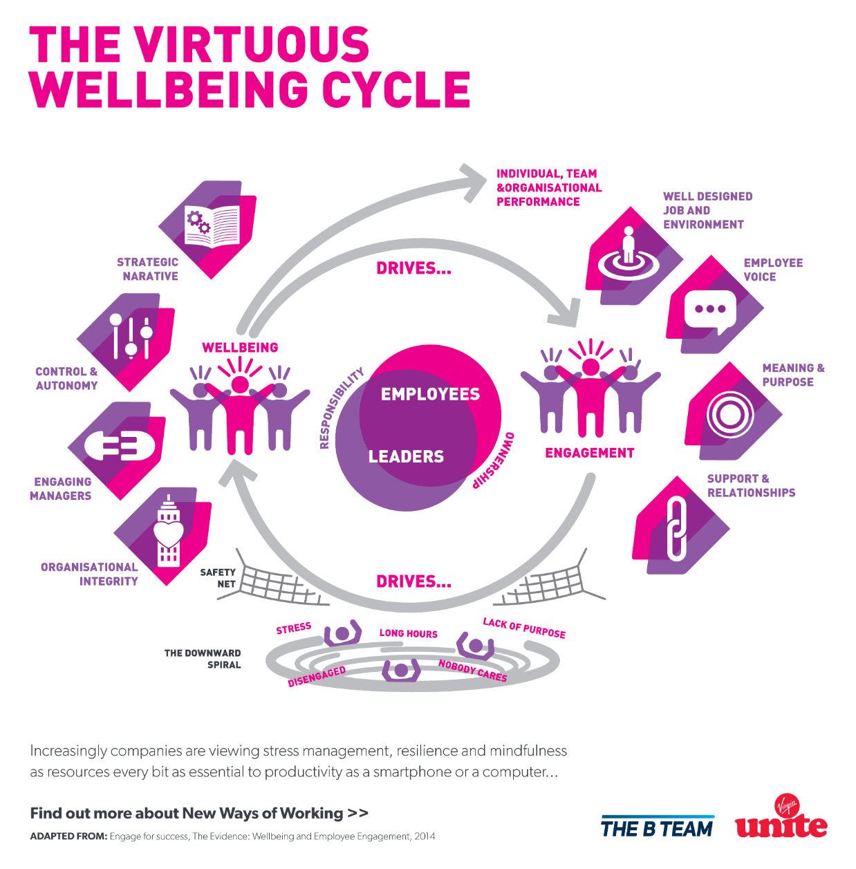 five things you need to know about the future of work virgin