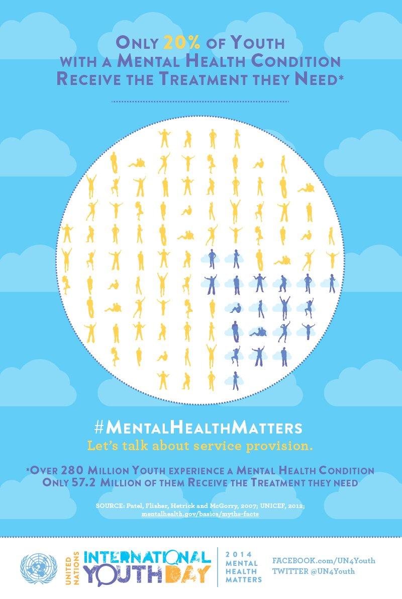 Mental Health Matters Virgin