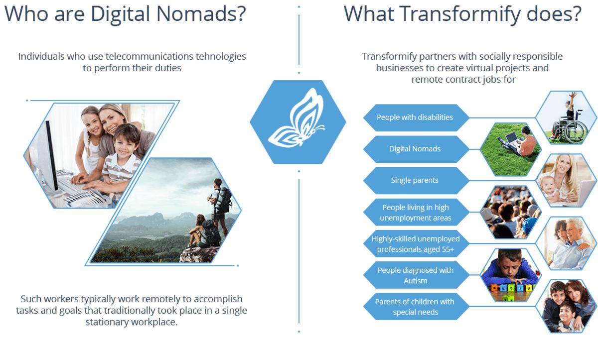 Transforming the way people get jobs | Virgin