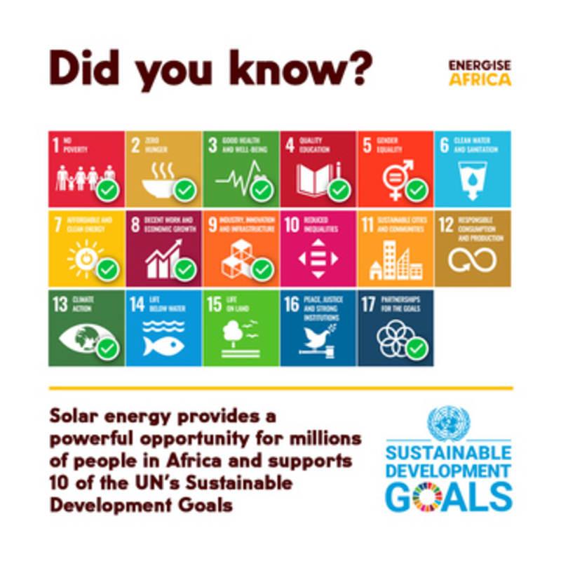 Energise Africa, SDGs
