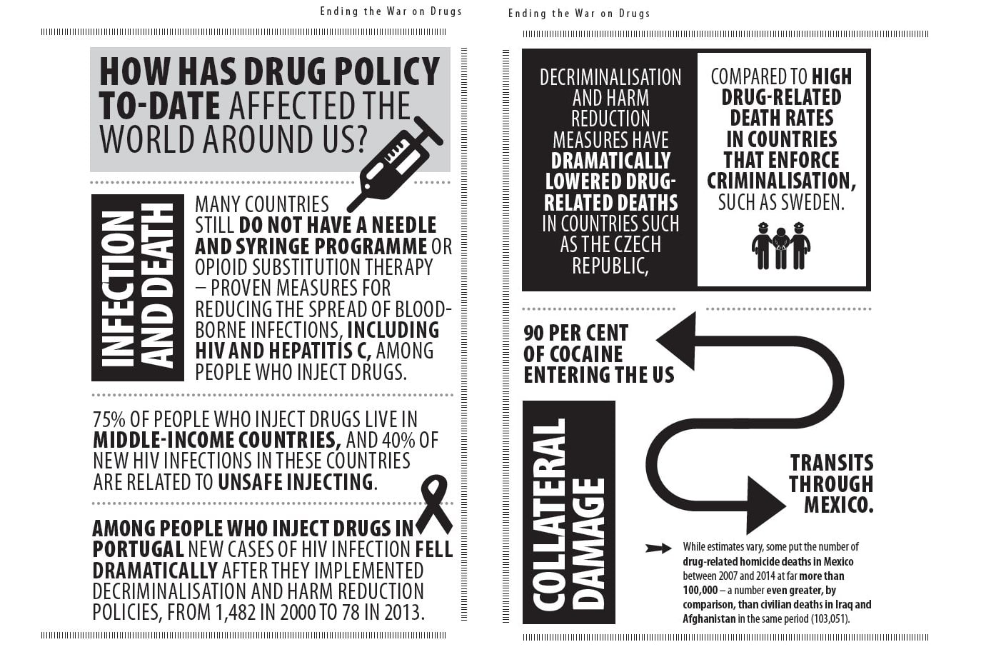 essay about war on drugs The war on drugs is a campaign, led by the us federal government, of drug prohibition, military aid, and military intervention, with the stated aim being to reduce the illegal drug trade in the united states.