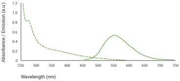 Image for <B>ReZolve-L1 Small Molecule (Tool Compound)</B>