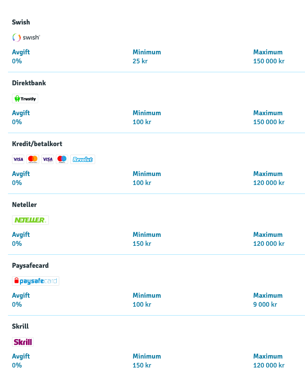 bingo.com insättning