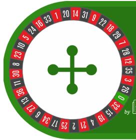 Roulettehjulet