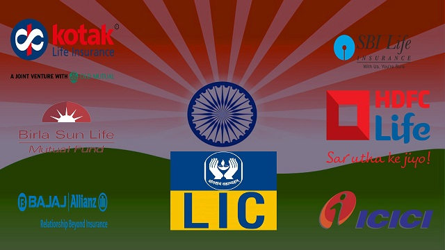 Best Indian Future Insurance Companies Fast Rising in The World
