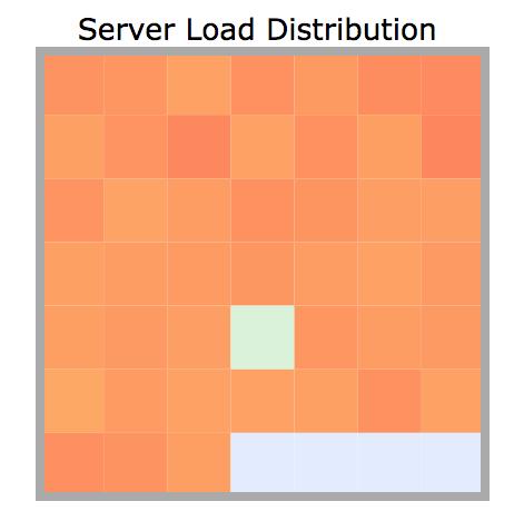 Cluster CPU Spark Cluster