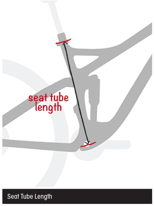 MTB Frame Geometry Explained - Mountain Biking Australia