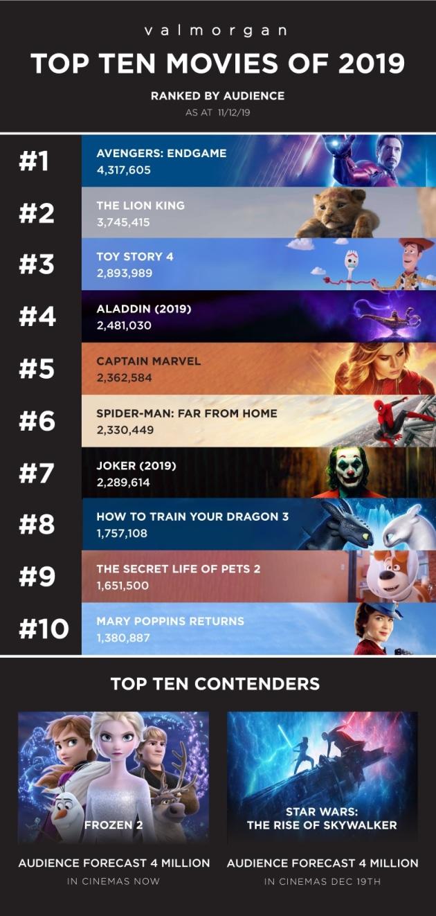 top 10 cinema movies