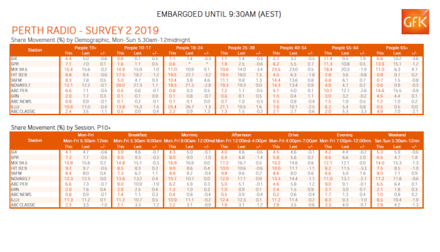 perth-ratings-2-2019.png