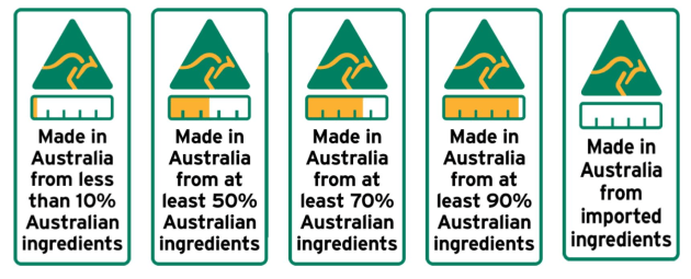 ACCC announces country of origin food labelling checks from