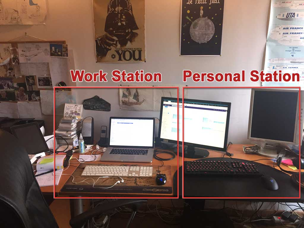 Work and Personal Stations