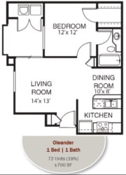 Olender Floorplan at Garden Grove Apartments, Tempe, AZ, 85283