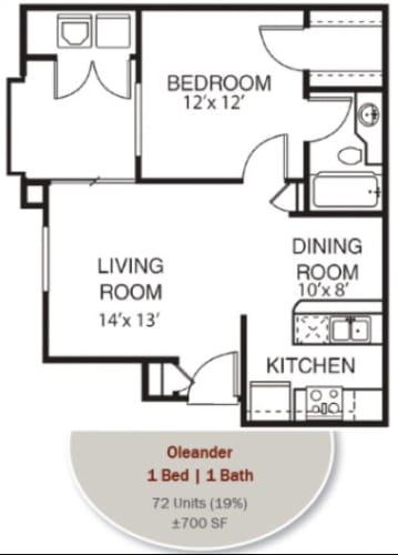 Floor Plan  Olender Floorplan at Garden Grove Apartments, Tempe, AZ, 85283