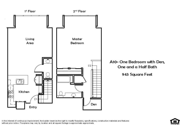 Floor Plan  A10 1 Bed 1.5 Bath Floorplan at Pacific Place, Daly City, CA, 94014