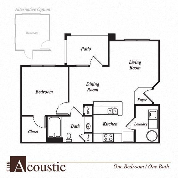 Acoustic floor plan