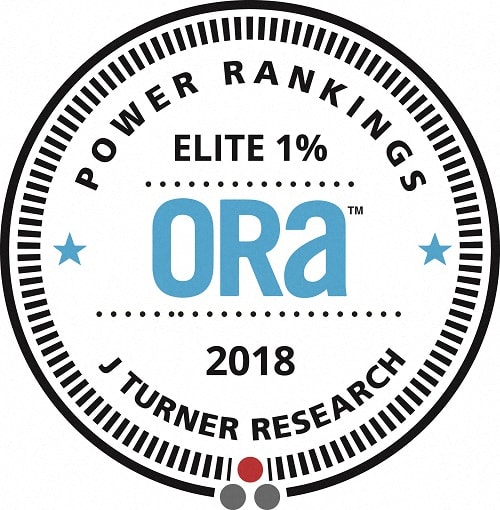 Elite Power Rankings at Gramercy on Garfield, Ohio, 45202