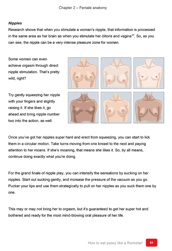 """Page 51. Chapter 2: Female anatomy from the """"How to eat pussy like a Rockstar! (eBook)"""""""