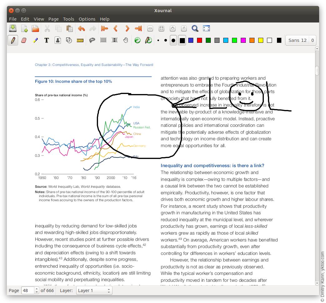 Xournal: проще способа для аннотирования PDF не существует.