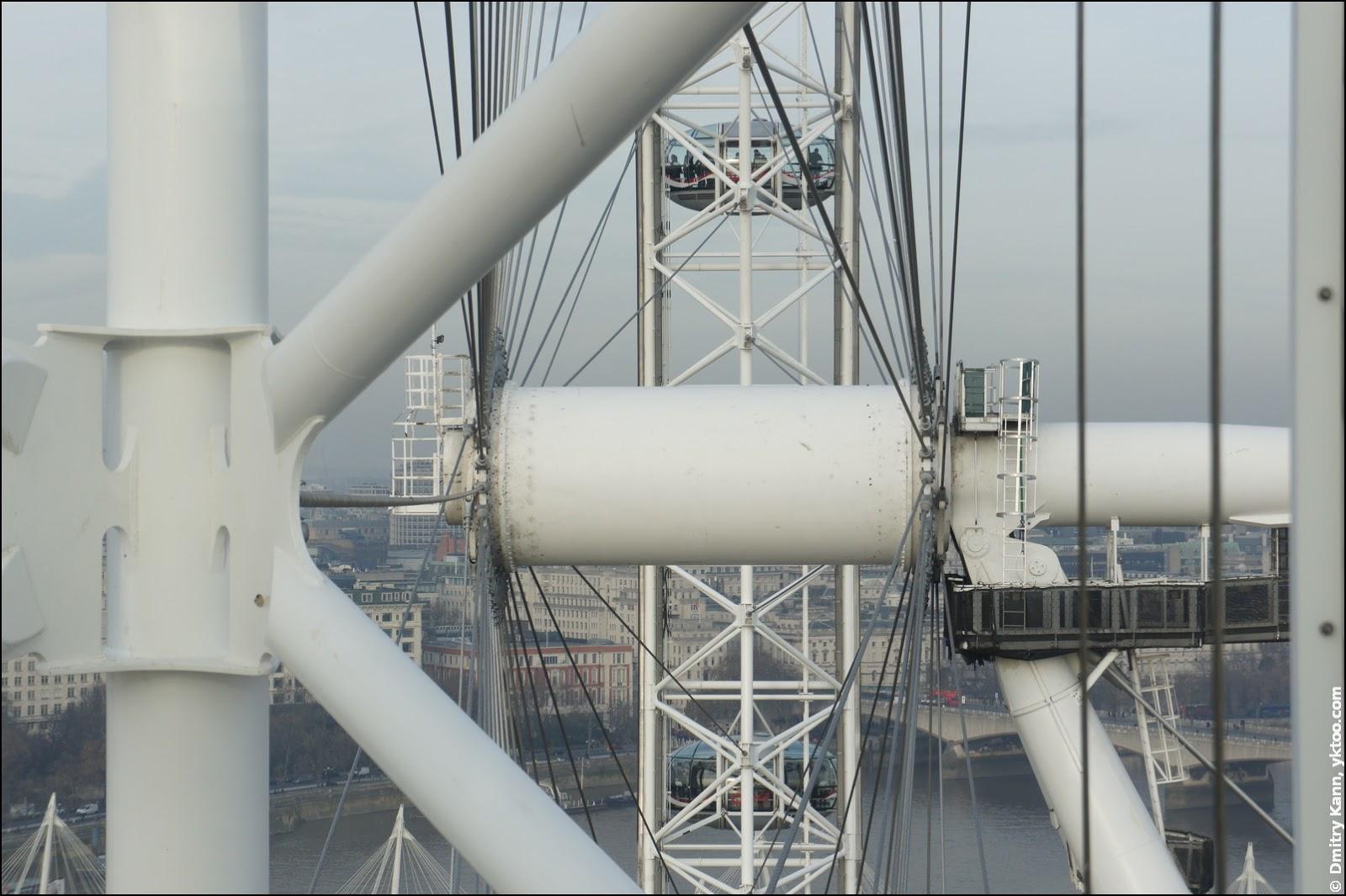 Тросы-спицы London Eye.