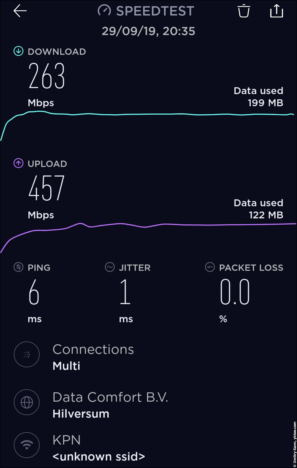 Wi-Fi speed, next to the satellite — speedtest.net.