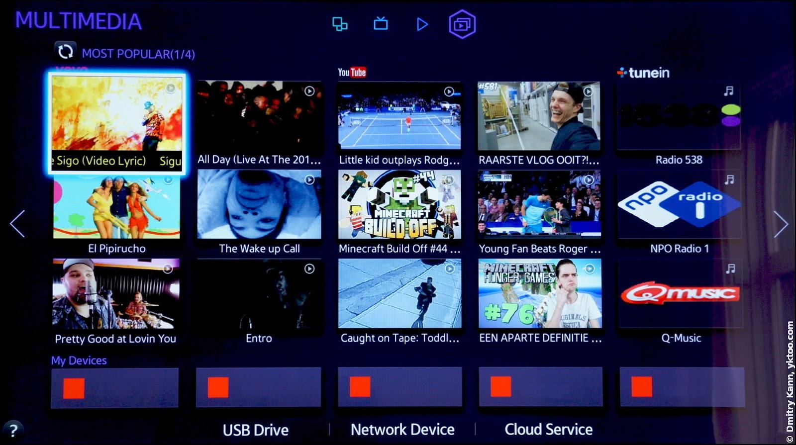 Smart Hub: Multimedia