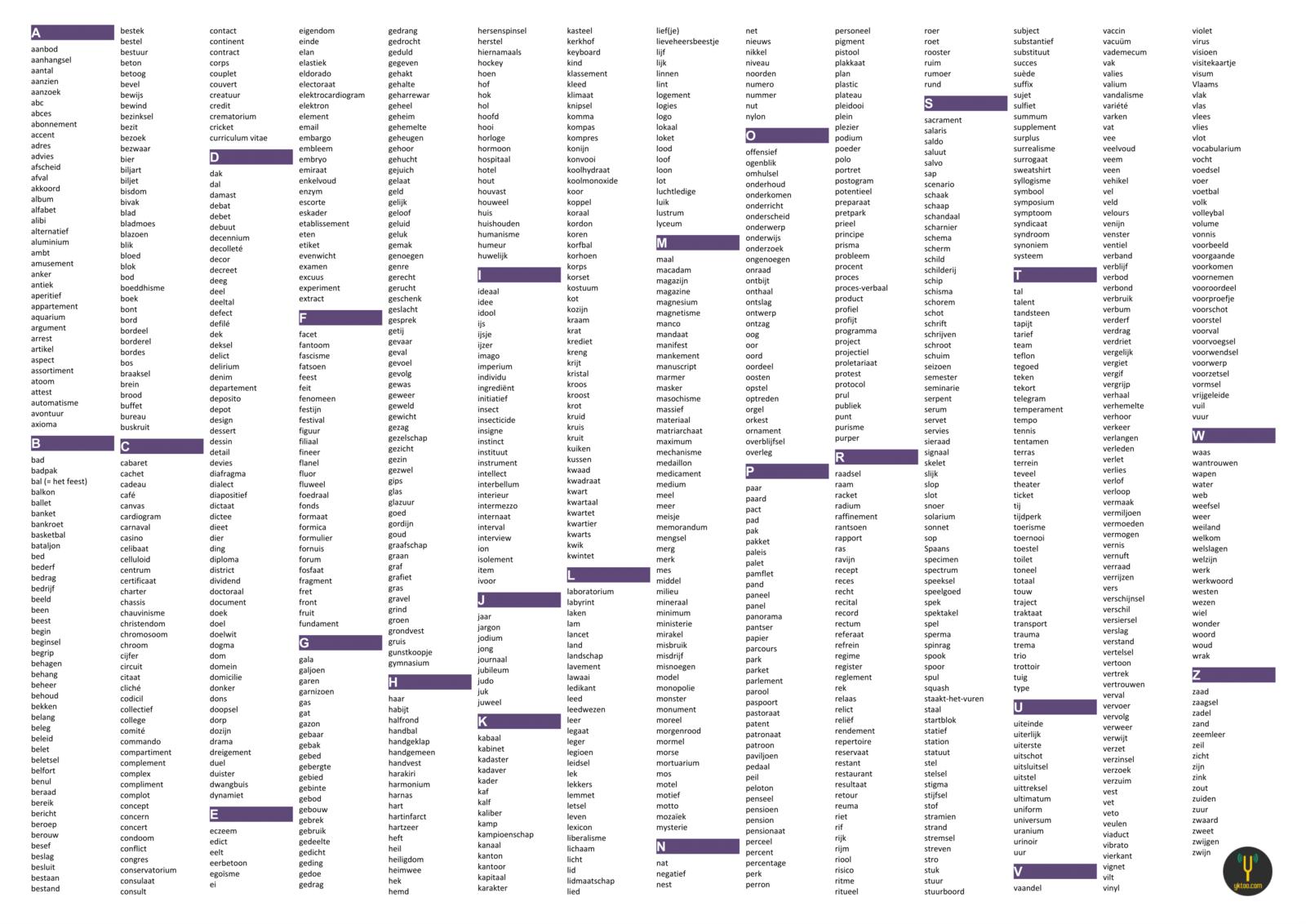 Список het-существительных нидерландского языка.