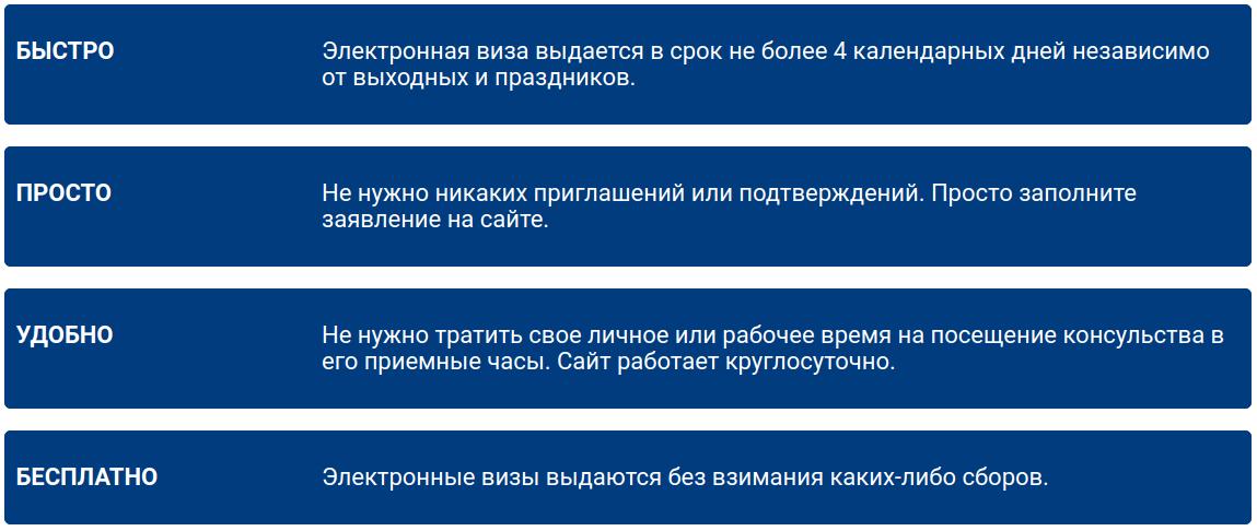 Информация с сайта electronic-visa.kdmid.ru.