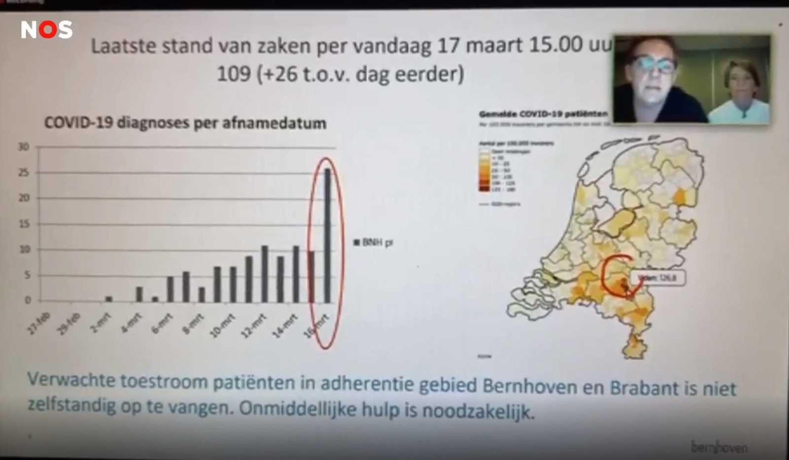 Рост количества пациентов в брабантских больницах. Кадр из видео NOS.