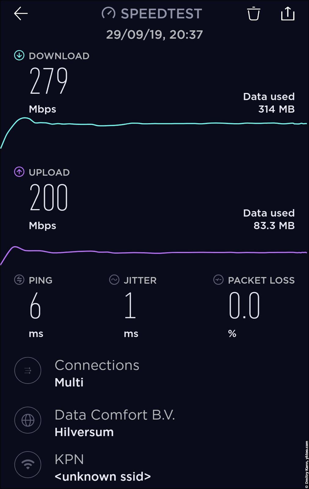Wi-Fi speed, away from both router and satellite — speedtest.net.