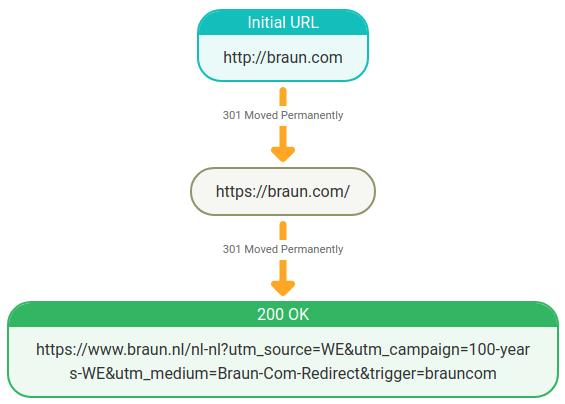 URL inspection results in URL Explorer.