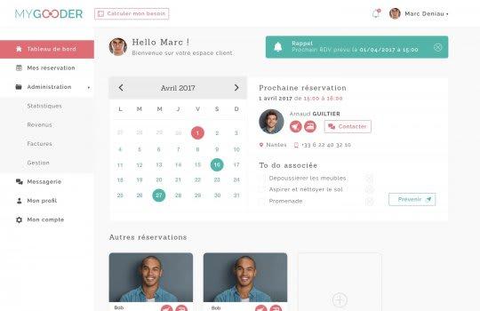 MyGooder—Le dashboard d'un client