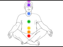 Kundalini Research Institute (KRI) – The Pool of Information on Kundalini Yoga
