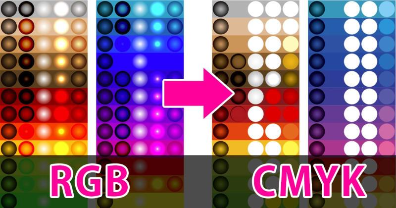 Illustratorのカラーモードを変更すると透明効果の描画モードを使用したデータが意図しない状態になる