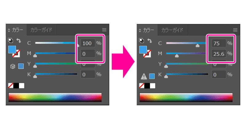 IllustratorでCMYK・RGBカラーの数値が勝手に変化する